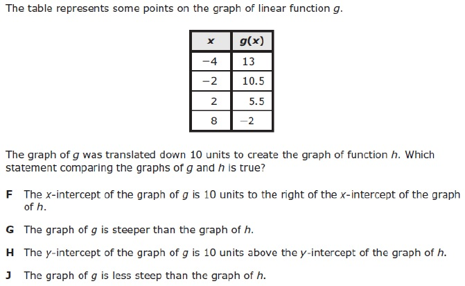 Scarborough Hs Algebra 1 Questions